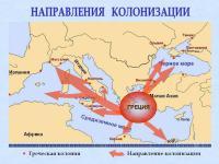 Направление грческой колонизации